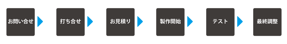 web-workflow